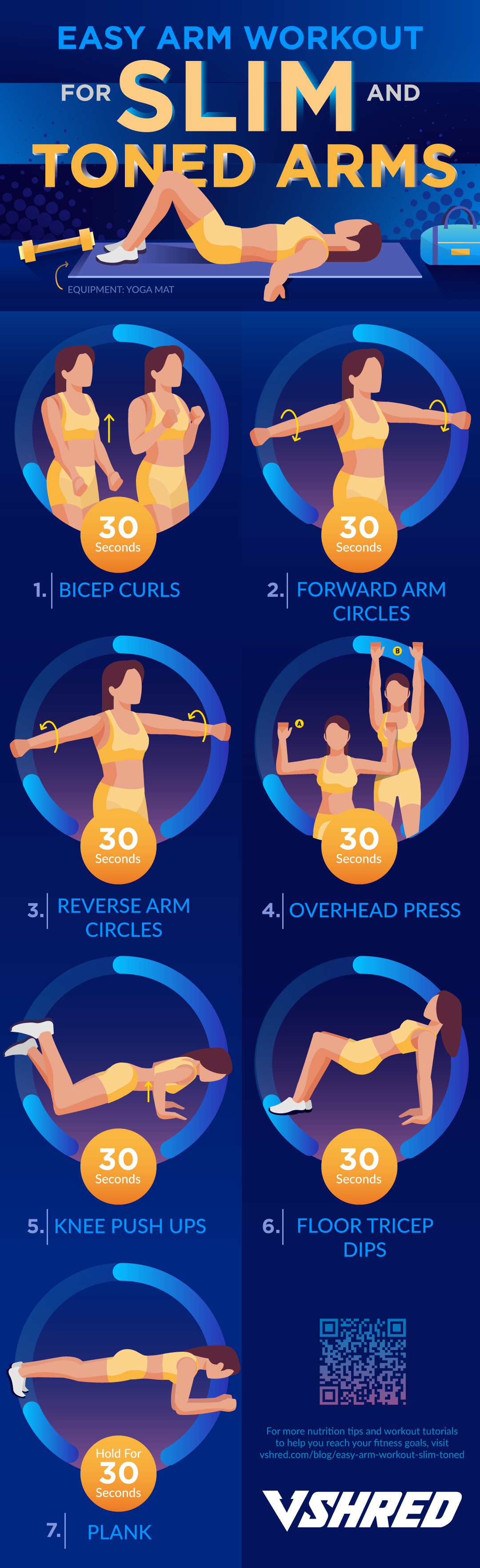 infographic   Easy Arm Workouts For Slim And Toned Arms   arm toning workouts